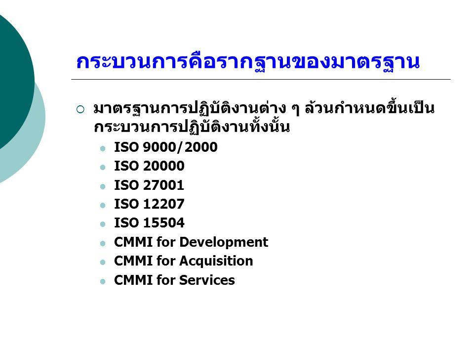 กระบวนการคือรากฐานของมาตรฐาน  มาตรฐานการปฏิบัติงานต่าง ๆ ล้วนกำหนดขึ้นเป็น กระบวนการปฏิบัติงานทั้งนั้น ISO 9000/2000 ISO 20000 ISO 27001 ISO 12207 IS