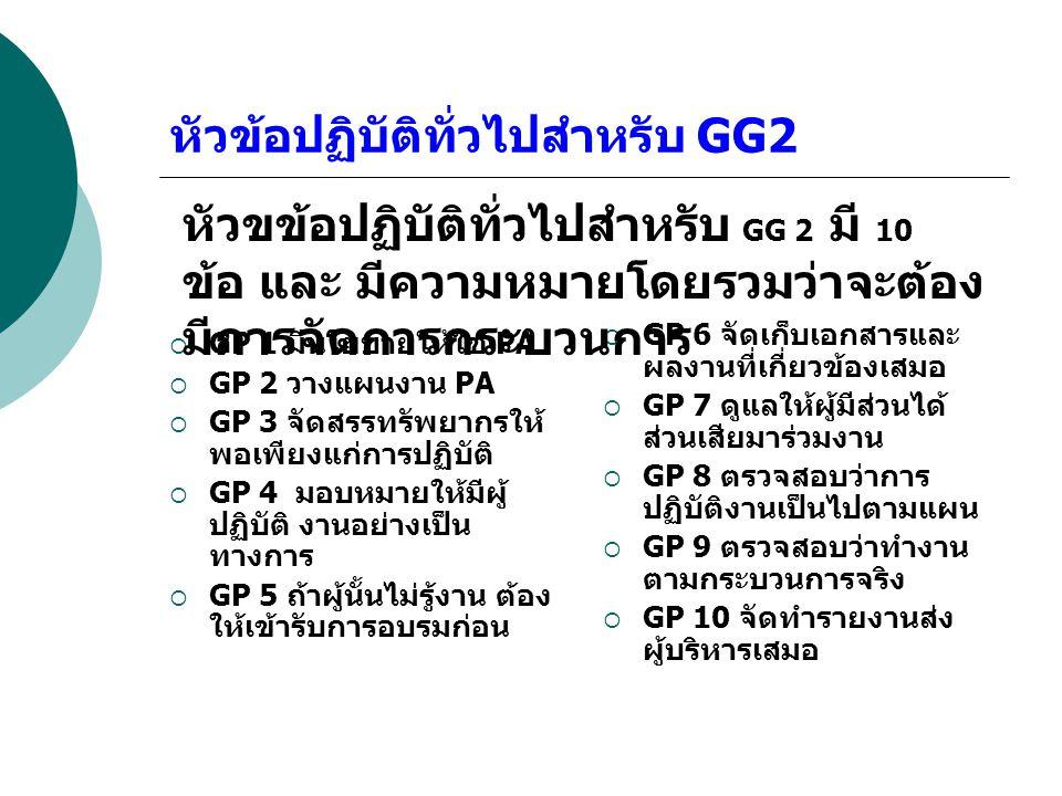 หัวข้อปฏิบัติทั่วไปสำหรับ GG2  GP 1 มีนโยบายให้ใช้ PA  GP 2 วางแผนงาน PA  GP 3 จัดสรรทรัพยากรให้ พอเพียงแก่การปฏิบัติ  GP 4 มอบหมายให้มีผู้ ปฏิบัต
