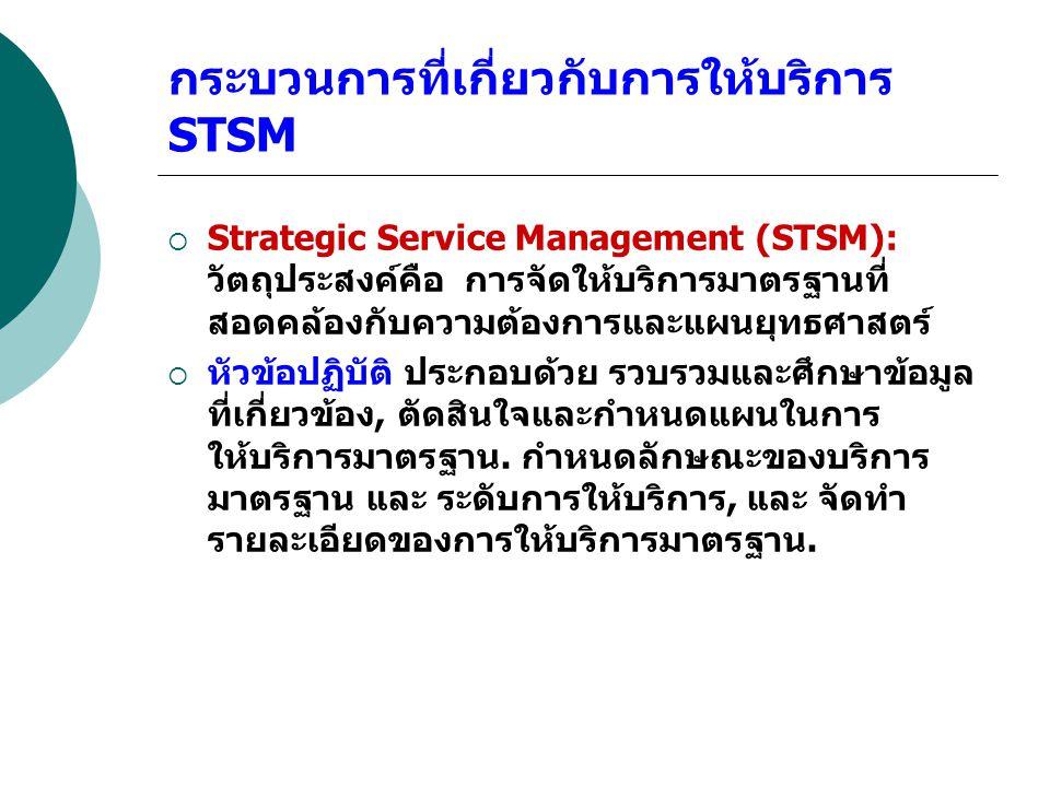กระบวนการที่เกี่ยวกับการให้บริการ STSM  Strategic Service Management (STSM): วัตถุประสงค์คือ การจัดให้บริการมาตรฐานที่ สอดคล้องกับความต้องการและแผนยุ