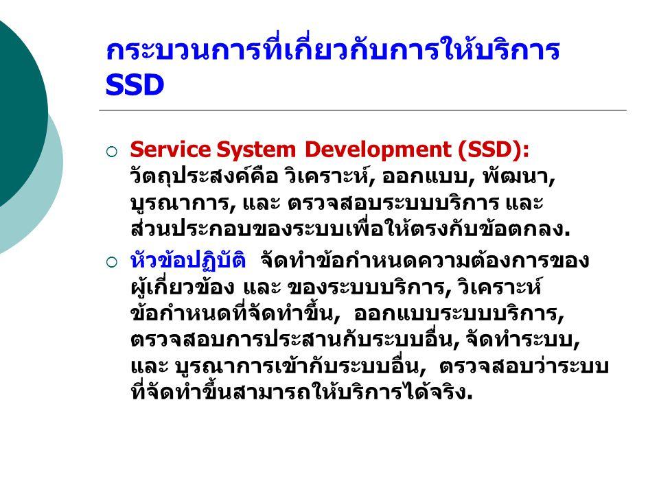กระบวนการที่เกี่ยวกับการให้บริการ SSD  Service System Development (SSD): วัตถุประสงค์คือ วิเคราะห์, ออกแบบ, พัฒนา, บูรณาการ, และ ตรวจสอบระบบบริการ แล