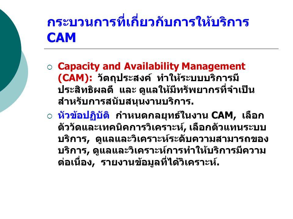 กระบวนการที่เกี่ยวกับการให้บริการ CAM  Capacity and Availability Management (CAM): วัตถุประสงค์ ทำให้ระบบบริการมี ประสิทธิผลดี และ ดูแลให้มีทรัพยากรท