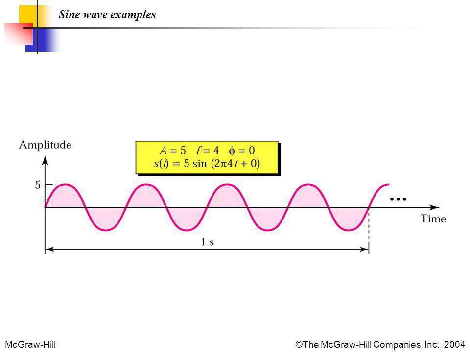 McGraw-Hill©The McGraw-Hill Companies, Inc., 2004 Sine wave examples