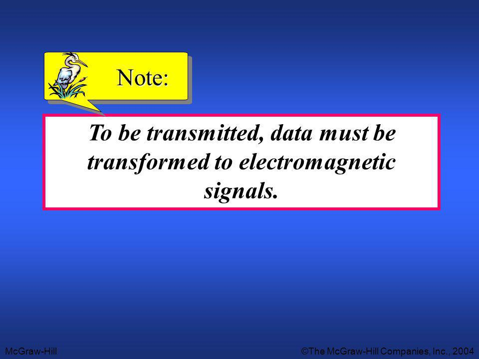 McGraw-Hill©The McGraw-Hill Companies, Inc., 2004 To be transmitted, data must be transformed to electromagnetic signals. Note: