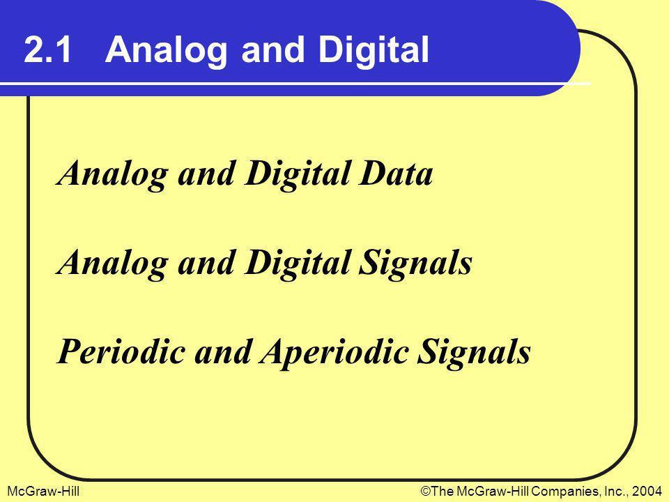 McGraw-Hill©The McGraw-Hill Companies, Inc., 2004 2.3 Digital Signals Bit Interval and Bit Rate As a Composite Analog Signal Through Wide-Bandwidth Medium Through Band-Limited Medium Versus Analog Bandwidth Higher Bit Rate
