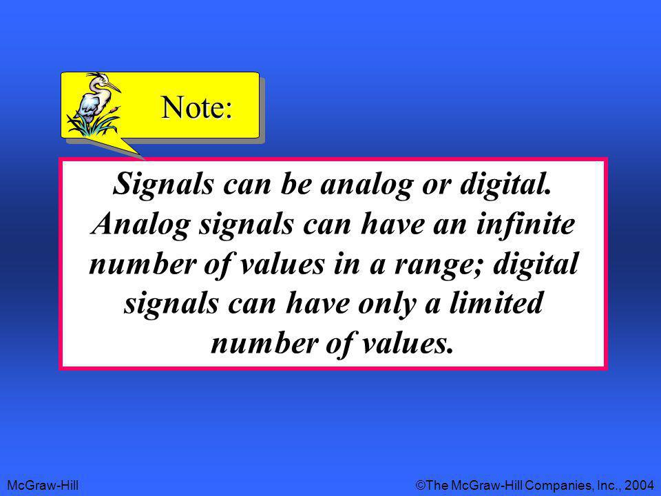 McGraw-Hill©The McGraw-Hill Companies, Inc., 2004 Signals can be analog or digital. Analog signals can have an infinite number of values in a range; d