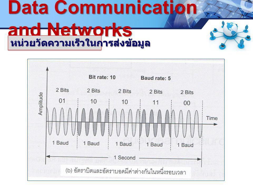 LOGO. ซ www.pcbc.ac.th Data Communication and Networks หน่วยวัดความเร็วในการส่งข้อมูลหน่วยวัดความเร็วในการส่งข้อมูล