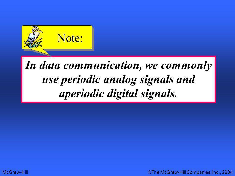 McGraw-Hill©The McGraw-Hill Companies, Inc., 2004 2.4 Analog versus Digital Low-pass versus Band-pass Digital Transmission Analog Transmission