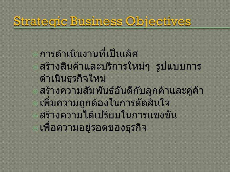  การดำเนินงานที่เป็นเลิศ  สร้างสินค้าและบริการใหม่ๆ รูปแบบการ ดำเนินธุรกิจใหม่  สร้างความสัมพันธ์อันดีกับลูกค้าและคู่ค้า  เพิ่มความถูกต้องในการตัดสินใจ  สร้างความได้เปรียบในการแข่งขัน  เพื่อความอยู่รอดของธุรกิจ