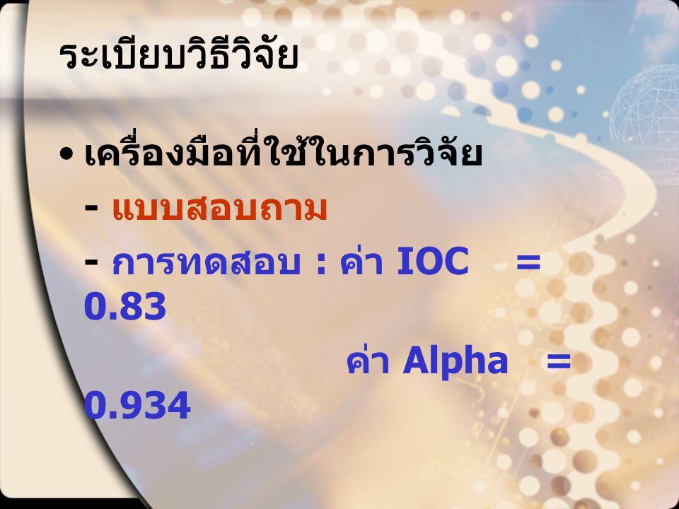 ระเบียบวิธีวิจัย เครื่องมือที่ใช้ในการวิจัย - แบบสอบถาม - การทดสอบ : ค่า IOC = 0.83 ค่า Alpha = 0.934