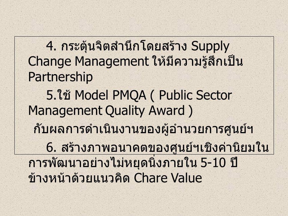 4.กระตุ้นจิตสำนึกโดยสร้าง Supply Change Management ให้มีความรู้สึกเป็น Partnership 5.