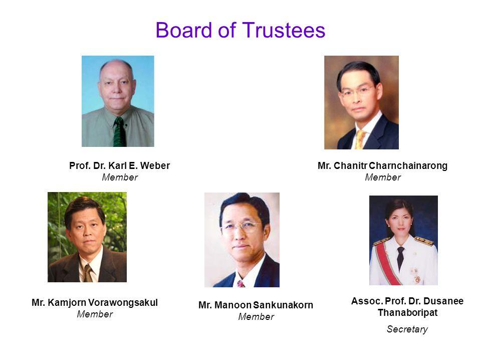 Board of Trustees Prof. Dr. Karl E. Weber Member Mr. Kamjorn Vorawongsakul Member Mr. Manoon Sankunakorn Member Mr. Chanitr Charnchainarong Member Ass