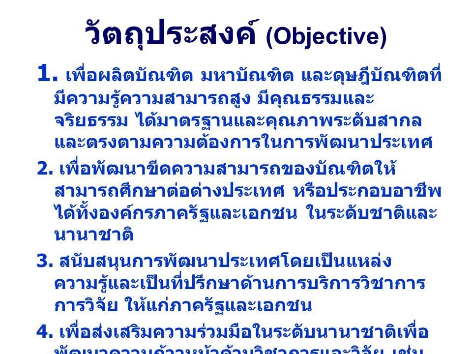 วัตถุประสงค์ (Objective) 1. เพื่อผลิตบัณฑิต มหาบัณฑิต และดุษฎีบัณฑิตที่ มีความรู้ความสามารถสูง มีคุณธรรมและ จริยธรรม ได้มาตรฐานและคุณภาพระดับสากล และต