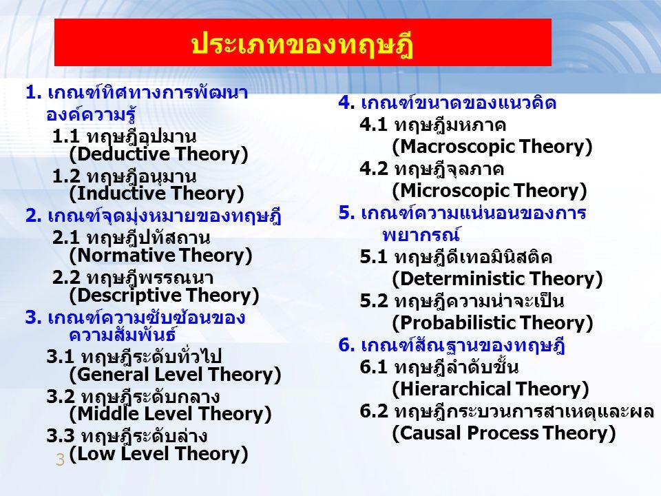 4 เกณฑ์ 5 ประการ การประเมินทฤษฎี 1.เกณฑ์ความประหยัด 2.