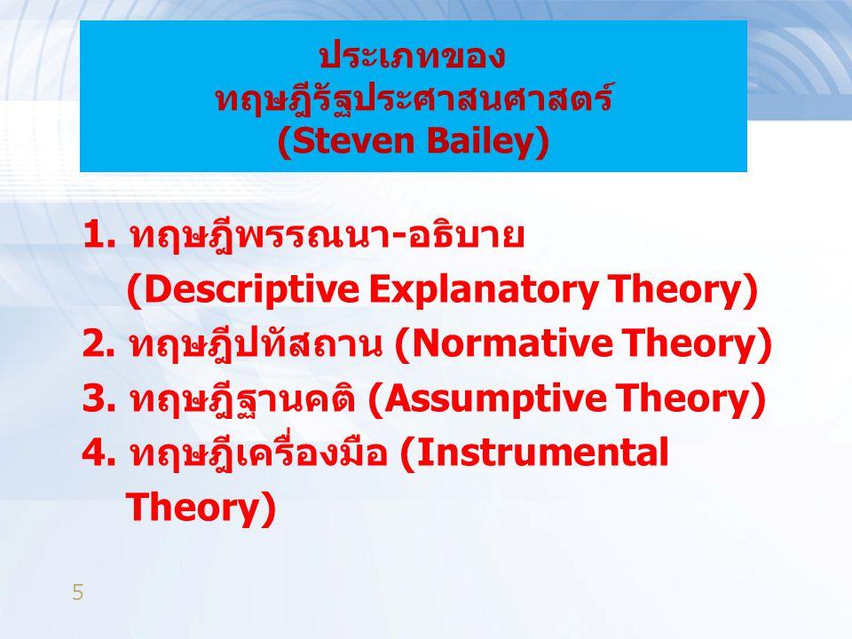 5 ประเภทของ ทฤษฎีรัฐประศาสนศาสตร์ (Steven Bailey) 1.