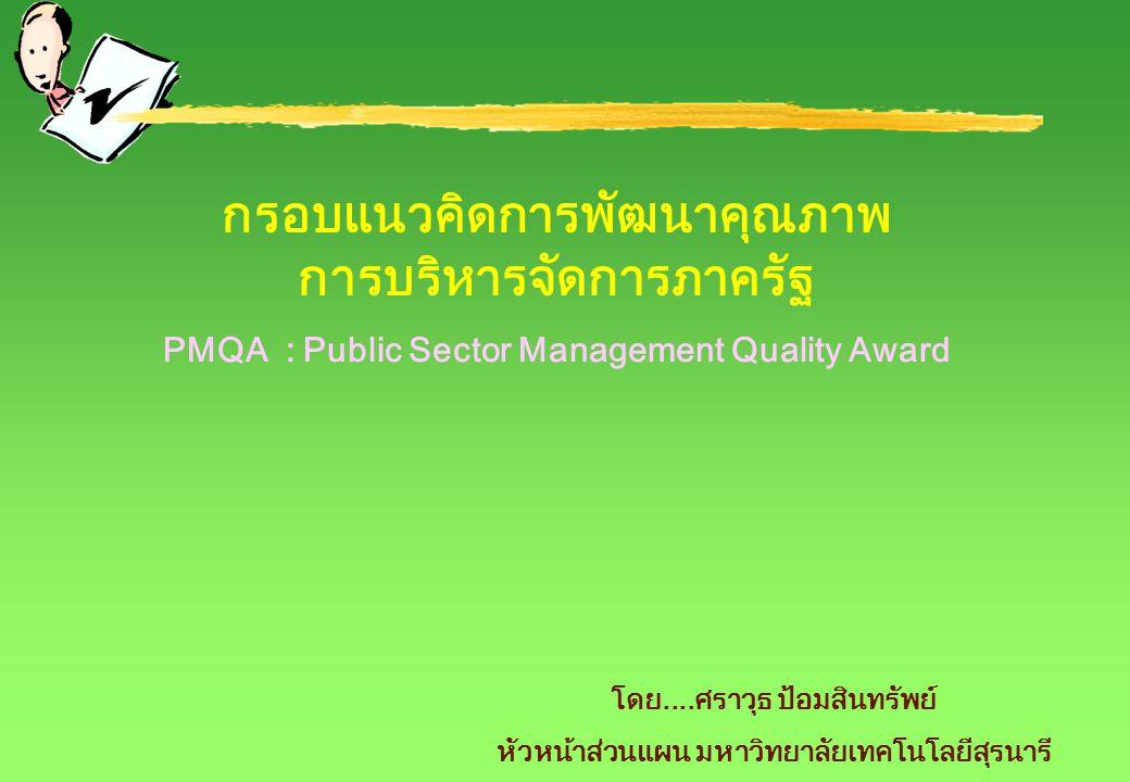 กรอบแนวคิดการพัฒนาคุณภาพ การบริหารจัดการภาครัฐ PMQA : Public Sector Management Quality Award โดย....ศราวุธ ป้อมสินทรัพย์ หัวหน้าส่วนแผน มหาวิทยาลัยเทค