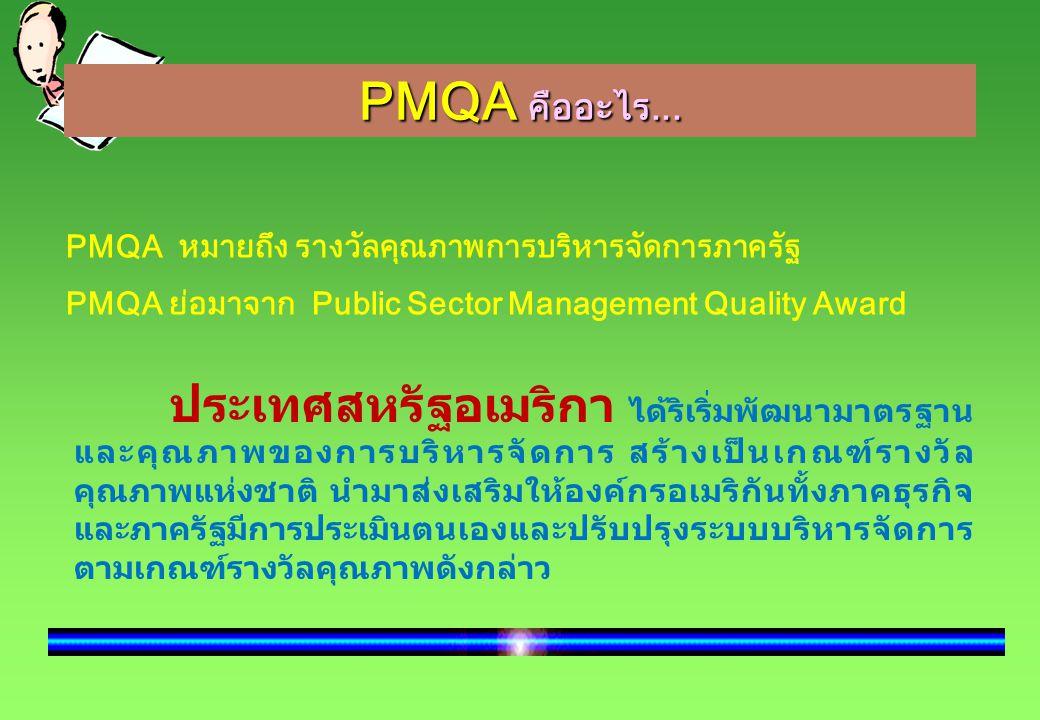 PMQA คืออะไร... PMQA หมายถึง รางวัลคุณภาพการบริหารจัดการภาครัฐ PMQA ย่อมาจาก Public Sector Management Quality Award ประเทศสหรัฐอเมริกา ได้ริเริ่มพัฒนา