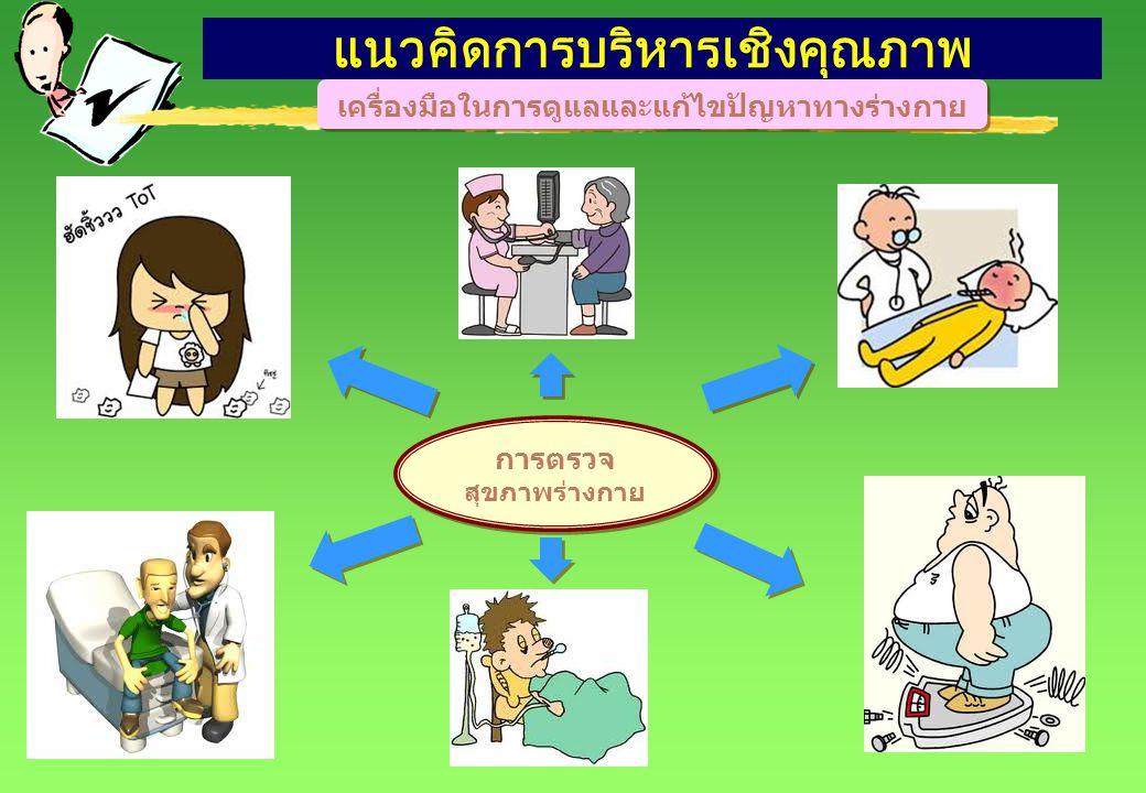 แนวคิดการบริหารเชิงคุณภาพ เครื่องมือในการดูแลและแก้ไขปัญหาทางร่างกาย การตรวจ สุขภาพร่างกาย