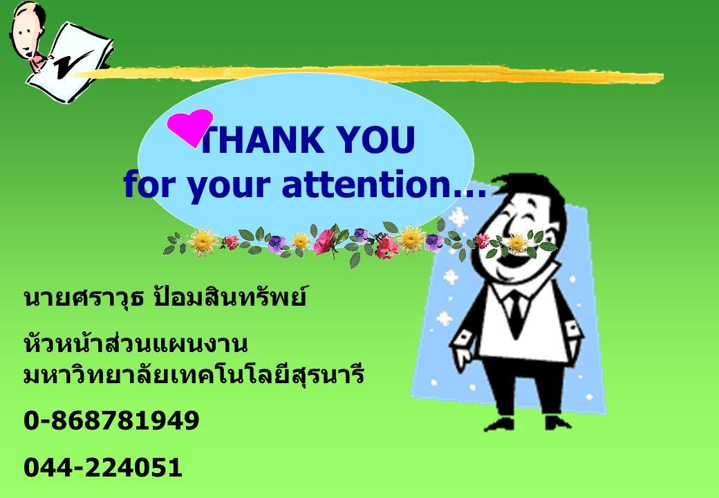 THANK YOU for your attention… นายศราวุธ ป้อมสินทรัพย์ หัวหน้าส่วนแผนงาน มหาวิทยาลัยเทคโนโลยีสุรนารี 0-868781949 044-224051