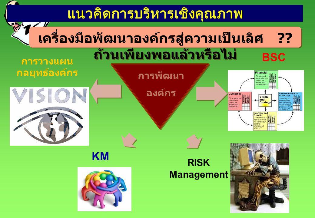 แนวคิดการบริหารเชิงคุณภาพ เครื่องมือพัฒนาองค์กรสู่ความเป็นเลิศ ?? ถ้วนเพียงพอแล้วหรือไม่ BSC การพัฒนา องค์กร การวางแผน กลยุทธ์องค์กร KM RISK Managemen