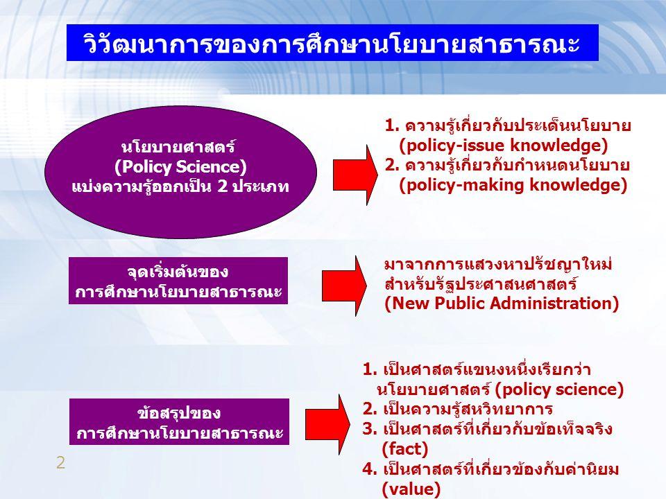 2 วิวัฒนาการของการศึกษานโยบายสาธารณะ นโยบายศาสตร์ (Policy Science) แบ่งความรู้ออกเป็น 2 ประเภท 1.
