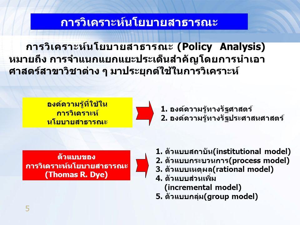 5 การวิเคราะห์นโยบายสาธารณะ การวิเคราะห์นโยบายสาธารณะ (Policy Analysis) หมายถึง การจำแนกแยกแยะประเด็นสำคัญโดยการนำเอา ศาสตร์สาขาวิชาต่าง ๆ มาประยุกต์ใช้ในการวิเคราะห์ องค์ความรู้ที่ใช้ใน การวิเคราะห์ นโยบายสาธารณะ 1.