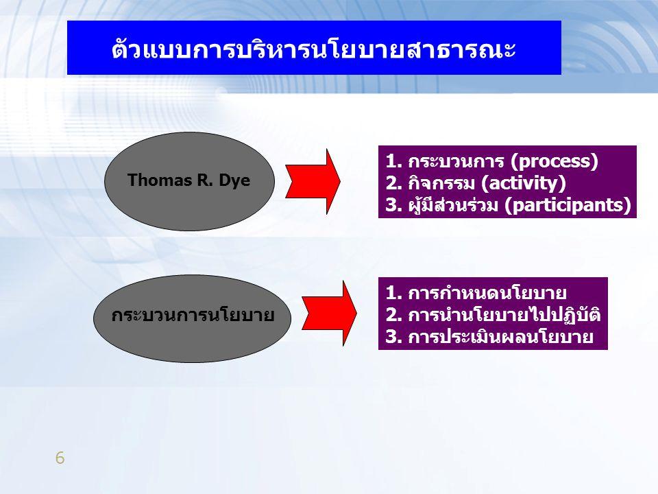 6 ตัวแบบการบริหารนโยบายสาธารณะ กระบวนการนโยบาย 1.การกำหนดนโยบาย 2.