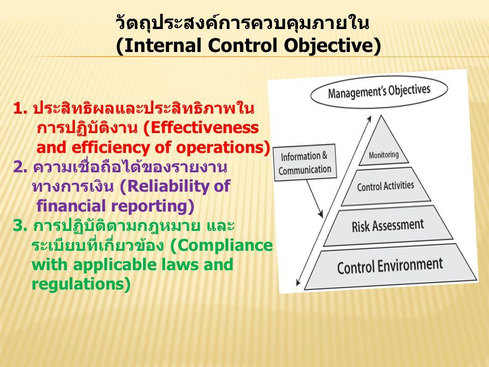 1. ประสิทธิผลและประสิทธิภาพใน การปฏิบัติงาน (Effectiveness and efficiency of operations) 2. ความเชื่อถือได้ของรายงาน ทางการเงิน (Reliability of financ