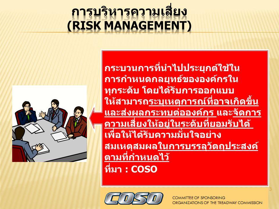 24 การตรวจสอบ ภายใน โครงสร้างการ รายงานผล การปฏิบัติงาน การติดตามผล ( Monitoring ) การบริหาร งานประจำวัน การติดต่อสื่อสาร กับหน่วยงานต่างๆ ทั้งภายในและภายนอก เพื่อให้ทราบ ผลการปฏิบัติงาน การพิจารณา ข้อมูลสารสนเทศ จากรายงาน การประชุมสัมมนา เพื่อค้นหาปัญหาหรือ วิธีการปรับปรุง การปฏิบัติงาน ติดตาม อย่างต่อเนื่อง