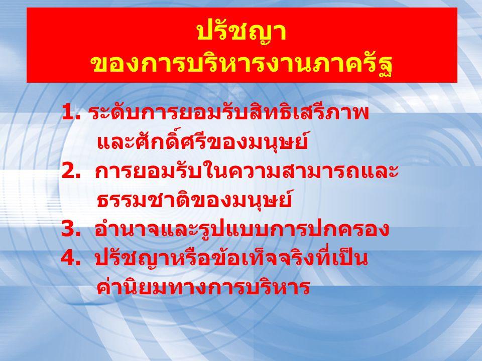 ปรัชญา ของการบริหารงานภาครัฐ 1.ระดับการยอมรับสิทธิเสรีภาพ และศักดิ์ศรีของมนุษย์ 2.