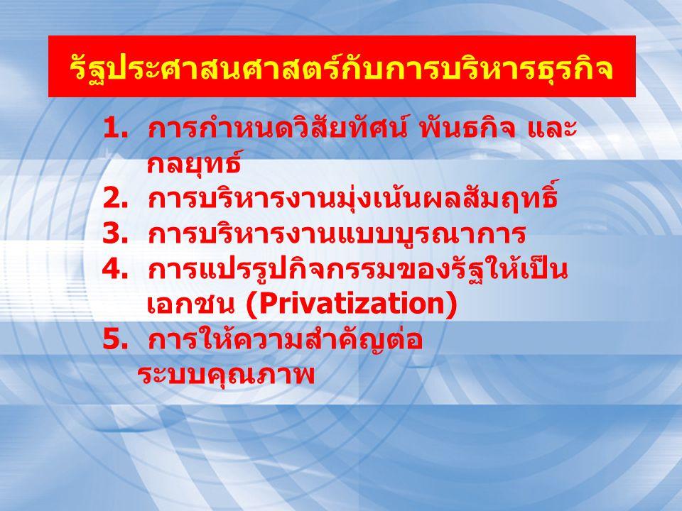 รัฐประศาสนศาสตร์กับการบริหารธุรกิจ 1. การกำหนดวิสัยทัศน์ พันธกิจ และ กลยุทธ์ 2. การบริหารงานมุ่งเน้นผลสัมฤทธิ์ 3. การบริหารงานแบบบูรณาการ 4. การแปรรูป