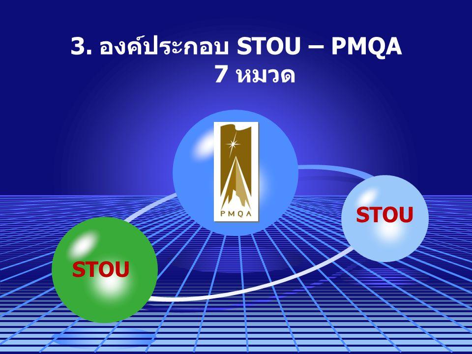3. องค์ประกอบ STOU – PMQA 7 หมวด STOU