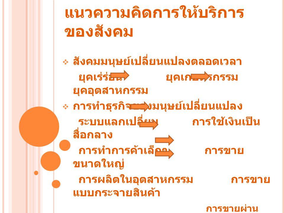 ความต้องการบริการของ สังคมไทย  ในอดีตอยู่กันอย่างพอเพียงทำทุก อย่างที่ต้องการได้เอง เมื่อสังคมเปลี่ยนแปลงใช้เงินเป็น สื่อกลางผู้ต้องการบริการต้องใช้เงิน เป็นสิ่งตอบแทน  ปัจจุบันการบริการเป็นอุตสาหกรรม อย่างหนึ่ง งานบริการด้าน IT มีส่วนทำให้เกิด การเปลี่ยนแปลงในสังคม ต้องพึ่งพา อาศัยบริการผ่าน WEB มากขึ้น