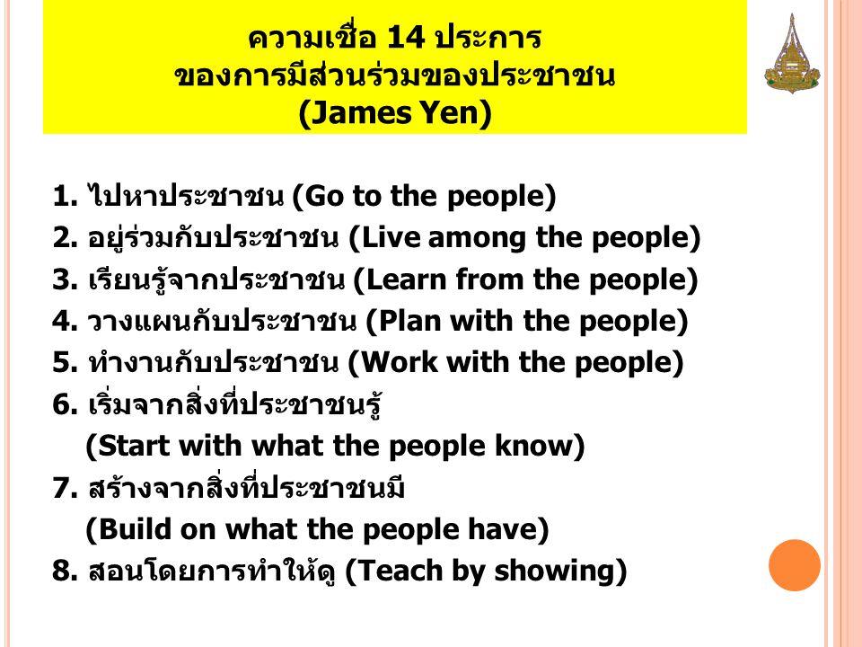 ความเชื่อ 14 ประการ ของการมีส่วนร่วมของประชาชน (James Yen) 1. ไปหาประชาชน (Go to the people) 2. อยู่ร่วมกับประชาชน (Live among the people) 3. เรียนรู้