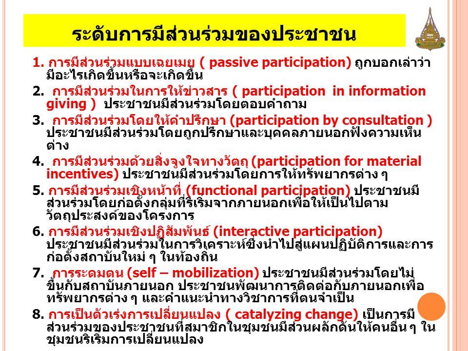 ระดับการมีส่วนร่วมของประชาชน 1. การมีส่วนร่วมแบบเฉยเมย ( passive participation) ถูกบอกเล่าว่า มีอะไรเกิดขึ้นหรือจะเกิดขึ้น 2. การมีส่วนร่วมในการให้ข่า