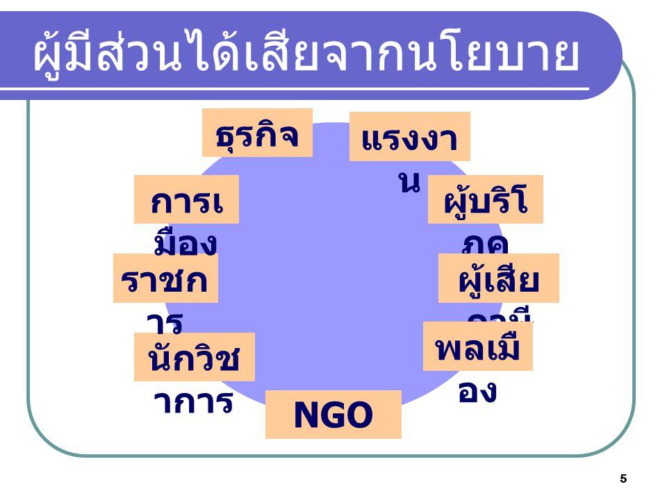 5 ธุรกิจ ผู้บริโ ภค ผู้เสีย ภาษี NGO พลเมื อง นักวิช าการ ราชก าร การเ มือง ผู้มีส่วนได้เสียจากนโยบาย แรงงา น