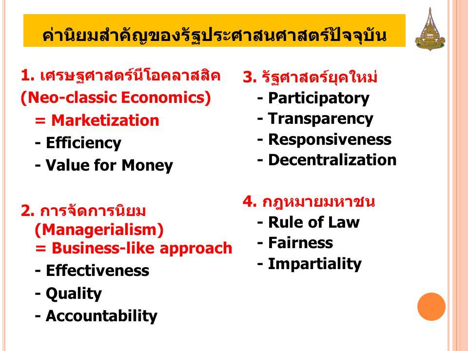 ค่านิยมสำคัญของรัฐประศาสนศาสตร์ปัจจุบัน 1. เศรษฐศาสตร์นีโอคลาสสิค (Neo-classic Economics) = Marketization - Efficiency - Value for Money 2. การจัดการน