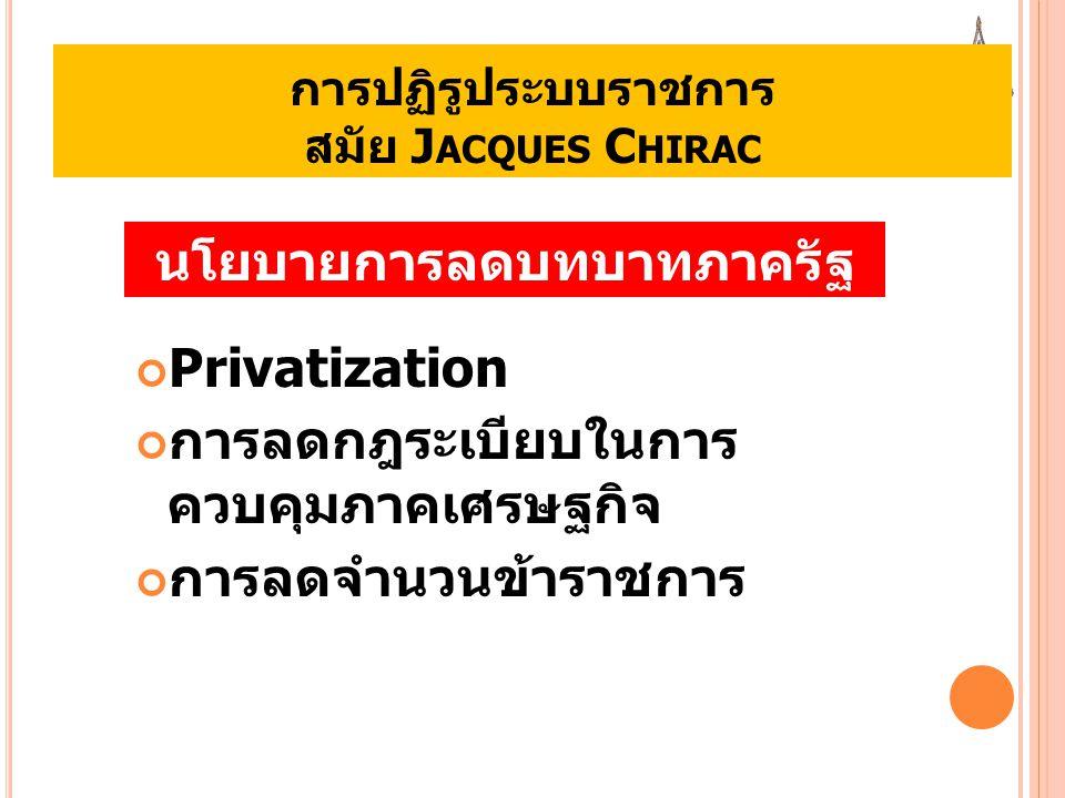 การปฏิรูประบบราชการ สมัย J ACQUES C HIRAC Privatization การลดกฎระเบียบในการ ควบคุมภาคเศรษฐกิจ การลดจำนวนข้าราชการ นโยบายการลดบทบาทภาครัฐ