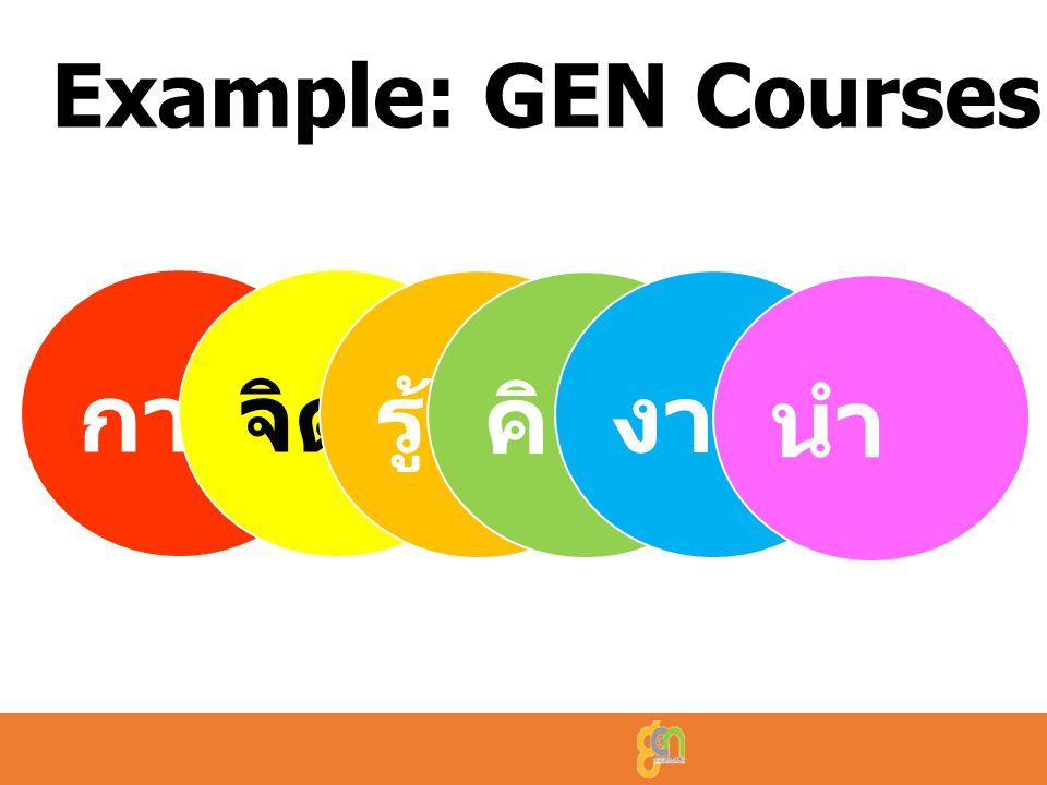 กายจิต รู้ คิด งาม นำ Example: GEN Courses http://gened.kmutt.ac.th