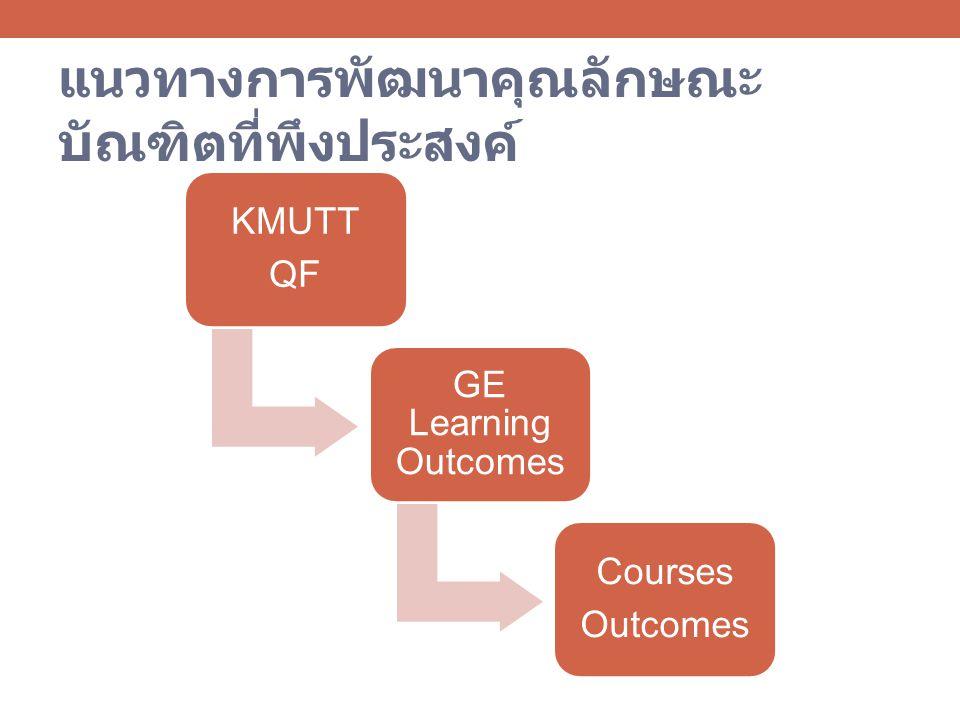 แนวทางการพัฒนาคุณลักษณะ บัณฑิตที่พึงประสงค์ KMUTT QF GE Learning Outcomes Courses Outcomes