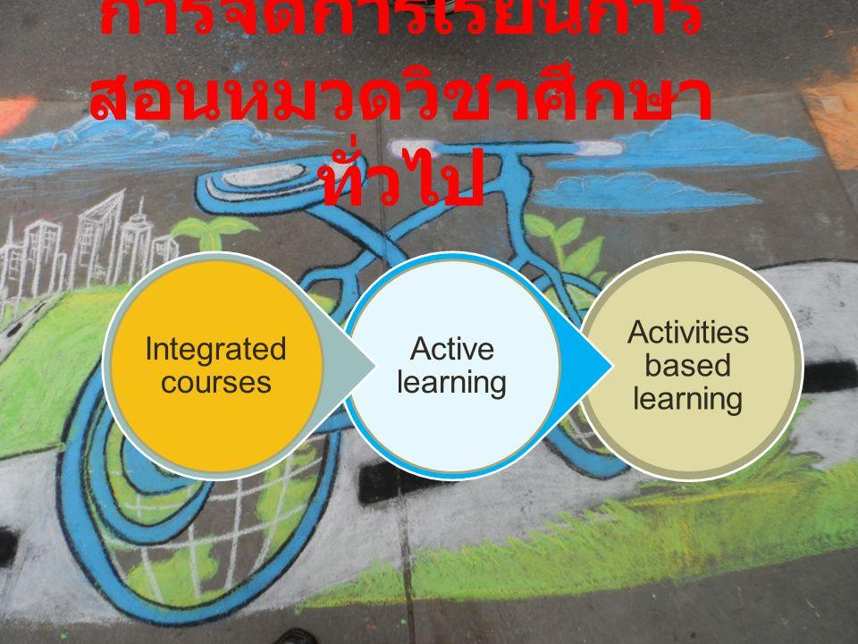 การจัดการเรียนการ สอนหมวดวิชาศึกษา ทั่วไป Activities based learning Active learning Integrated courses