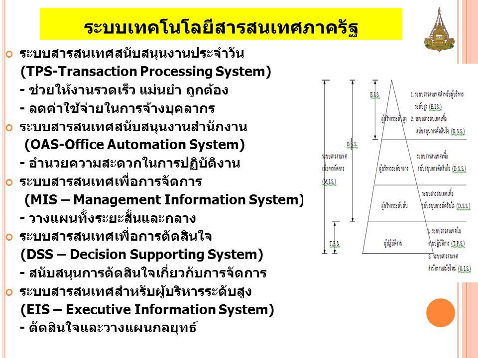 ระบบเทคโนโลยีสารสนเทศภาครัฐ ระบบสารสนเทศสนับสนุนงานประจำวัน (TPS-Transaction Processing System) - ช่วยให้งานรวดเร็ว แม่นยำ ถูกต้อง - ลดค่าใช้จ่ายในการจ้างบุคลากร ระบบสารสนเทศสนับสนุนงานสำนักงาน (OAS-Office Automation System) - อำนวยความสะดวกในการปฏิบัติงาน ระบบสารสนเทศเพื่อการจัดการ (MIS – Management Information System) - วางแผนทั้งระยะสั้นและกลาง ระบบสารสนเทศเพื่อการตัดสินใจ (DSS – Decision Supporting System) - สนับสนุนการตัดสินใจเกี่ยวกับการจัดการ ระบบสารสนเทศสำหรับผู้บริหารระดับสูง (EIS – Executive Information System) - ตัดสินใจและวางแผนกลยุทธ์