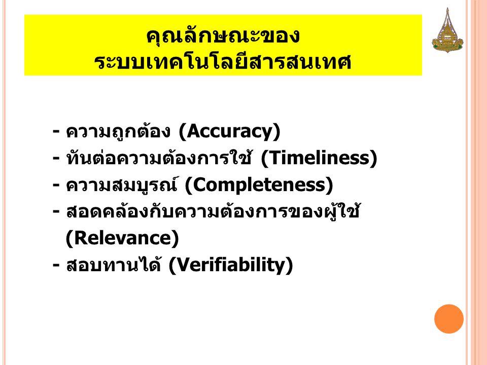 คุณลักษณะของ ระบบเทคโนโลยีสารสนเทศ - ความถูกต้อง (Accuracy) - ทันต่อความต้องการใช้ (Timeliness) - ความสมบูรณ์ (Completeness) - สอดคล้องกับความต้องการของผู้ใช้ (Relevance) - สอบทานได้ (Verifiability)