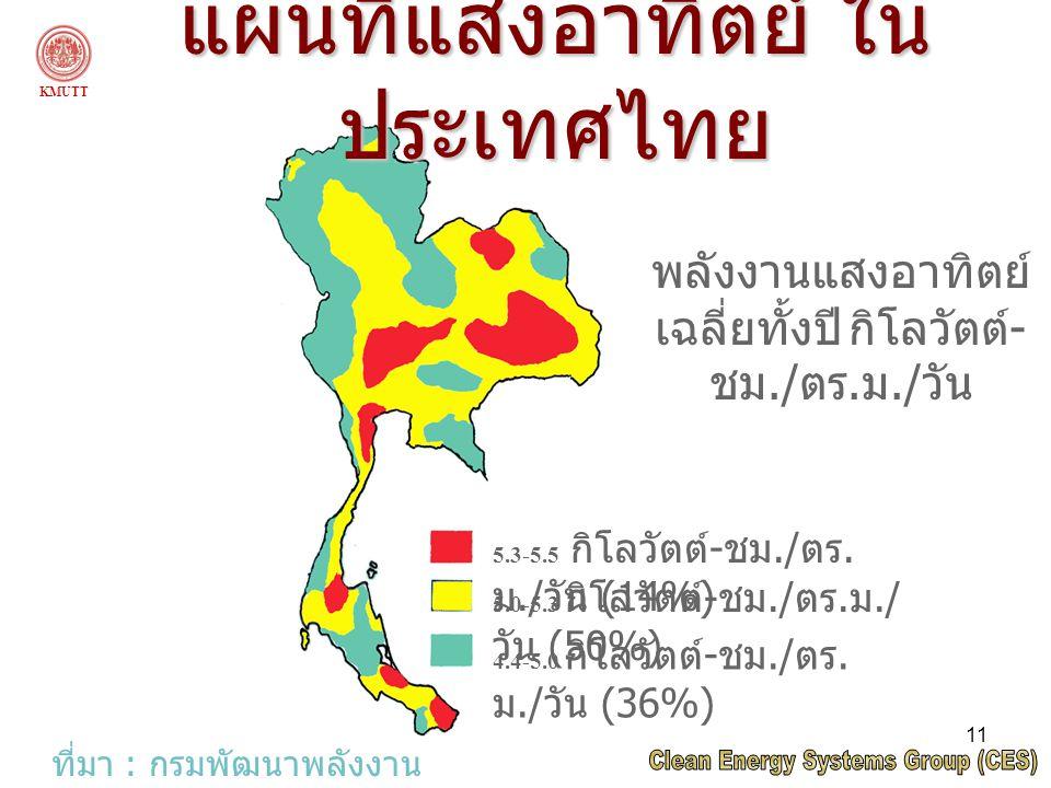 11 5.3-5.5 กิโลวัตต์ - ชม./ ตร.ม./ วัน (14%) 5.0-5.3 กิโลวัตต์ - ชม./ ตร.