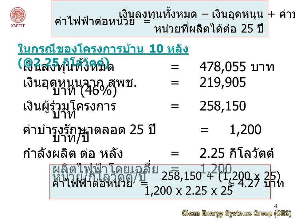 4 เงินลงทุนทั้งหมด =478,055 บาท เงินอุดหนุนจาก สพช.=219,905 บาท (46%) เงินผู้ร่วมโครงการ =258,150 บาท ค่าบำรุงรักษาตลอด 25 ปี =1,200 บาท / ปี กำลังผลิต ต่อ หลัง =2.25 กิโลวัตต์ ผลิตไฟฟ้าโดยเฉลี่ย =1,200 หน่วย / กิโลวัตต์ / ปี ค่าไฟฟ้าต่อหน่วย = เงินลงทุนทั้งหมด – เงินอุดหนุน + ค่าบำรุงรักษา หน่วยที่ผลิตได้ต่อ 25 ปี ในกรณีของโครงการบ้าน 10 หลัง (@2.25 กิโลวัตต์ ) ค่าไฟฟ้าต่อหน่วย = 258,150 + (1,200 x 25) 1,200 x 2.25 x 25  4.27 บาท KMUTT
