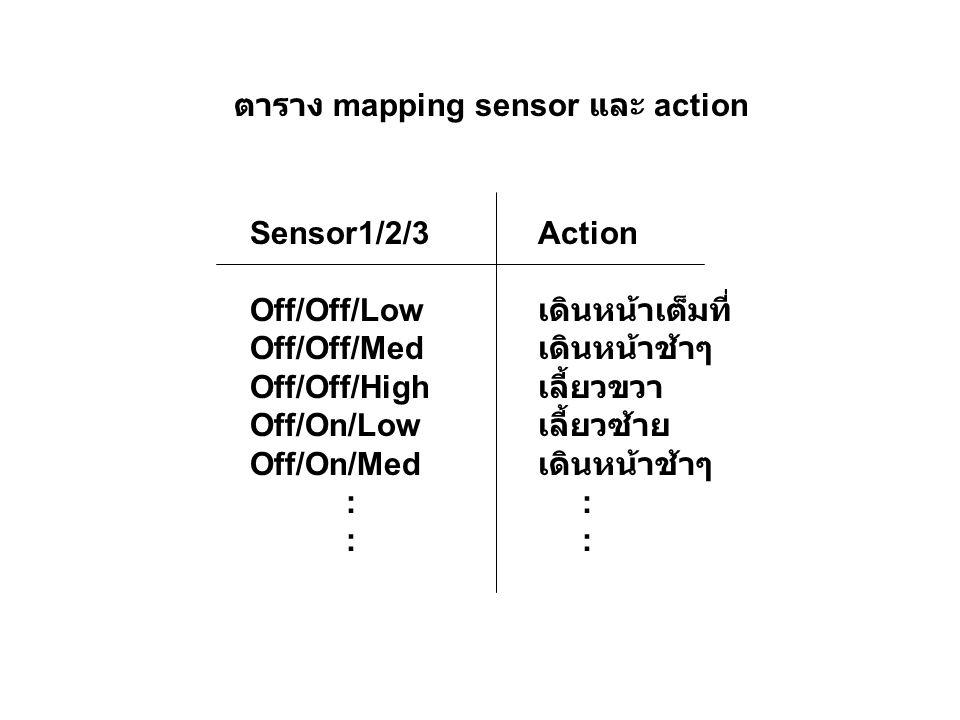 Sensor1/2/3Action Off/Off/Low เดินหน้าเต็มที่ Off/Off/Med เดินหน้าช้าๆ Off/Off/High เลี้ยวขวา Off/On/Low เลี้ยวซ้าย Off/On/Med เดินหน้าช้าๆ : ตาราง mapping sensor และ action
