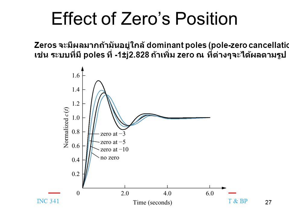27 INC 341 27 PT & BP Effect of Zero's Position Zeros จะมีผลมากถ้ามันอยู่ใกล้ dominant poles (pole-zero cancellation) เช่น ระบบที่มี poles ที่ -1±j2.828 ถ้าเพิ่ม zero ณ ที่ต่างๆจะได้ผลตามรูป