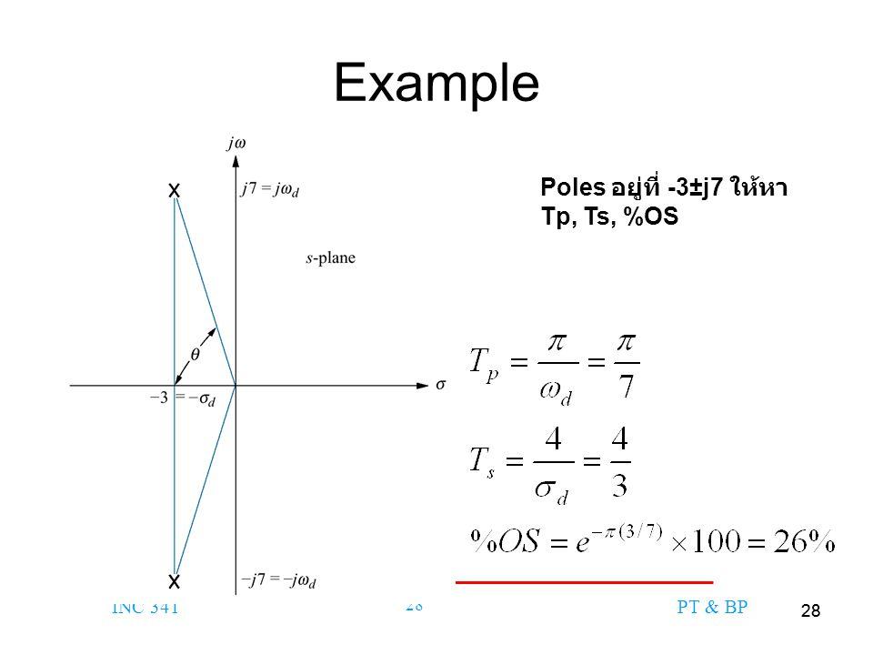 28 INC 341 28 PT & BP Example Poles อยู่ที่ -3±j7 ให้หา Tp, Ts, %OS