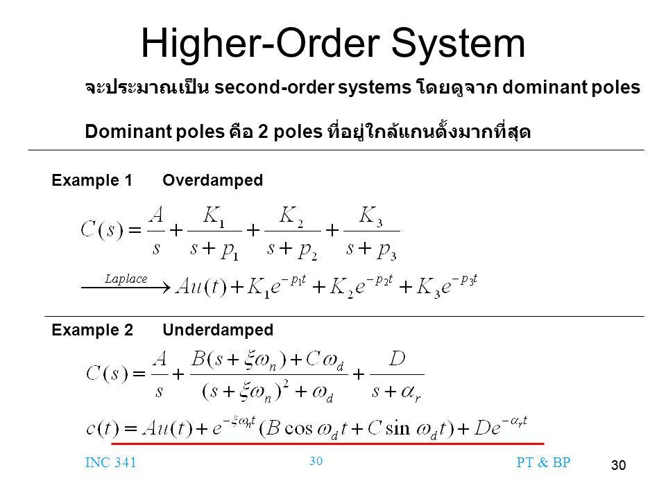 30 INC 341 30 PT & BP Higher-Order System จะประมาณเป็น second-order systems โดยดูจาก dominant poles Dominant poles คือ 2 poles ที่อยู่ใกล้แกนตั้งมากที่สุด OverdampedExample 1 Example 2Underdamped