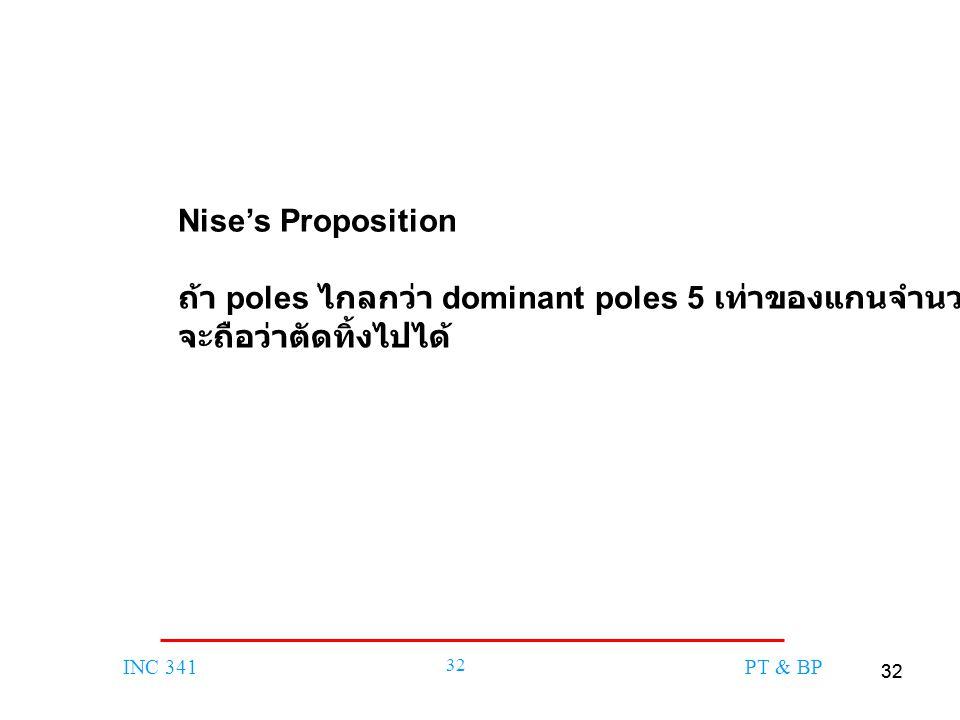 32 INC 341 32 PT & BP Nise's Proposition ถ้า poles ไกลกว่า dominant poles 5 เท่าของแกนจำนวนจริง จะถือว่าตัดทิ้งไปได้