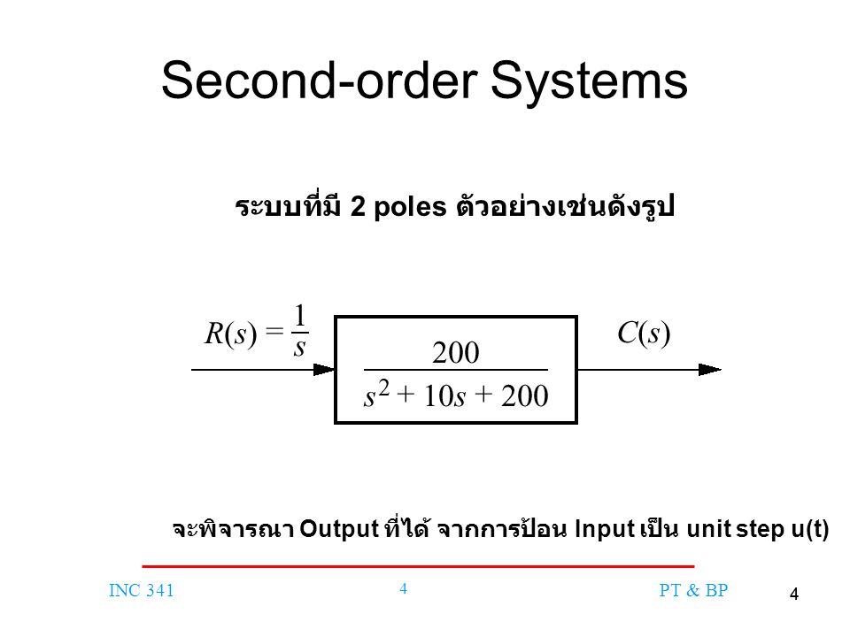 44 INC 341 4 PT & BP Second-order Systems ระบบที่มี 2 poles ตัวอย่างเช่นดังรูป จะพิจารณา Output ที่ได้ จากการป้อน Input เป็น unit step u(t)
